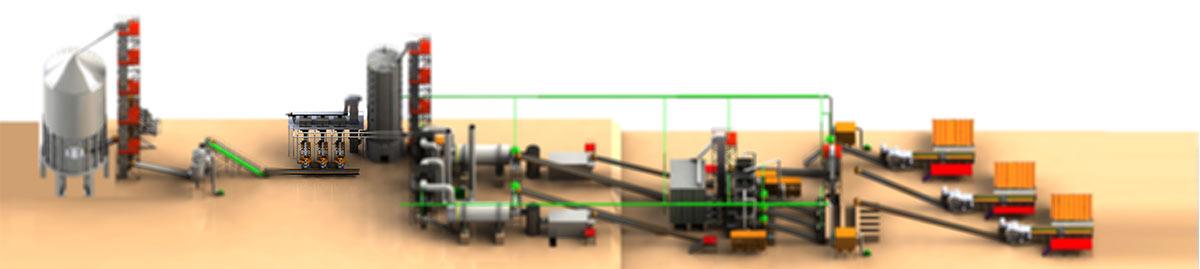 2. Technological Process